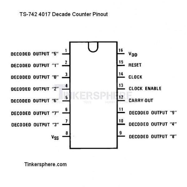 Cd4053 datasheet