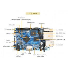 Orange Pi PC Plus: 1GB RAM 1.6Ghz Quad-Core Processor