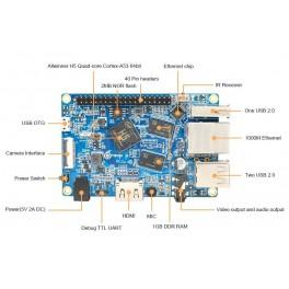 Orange Pi PC 2: 1GB RAM 1.4Ghz x64 Quad-Core Processor
