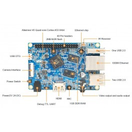 Orange Pi PC 2: 1GB RAM 1.4Ghz x64 Quad-Core Processor